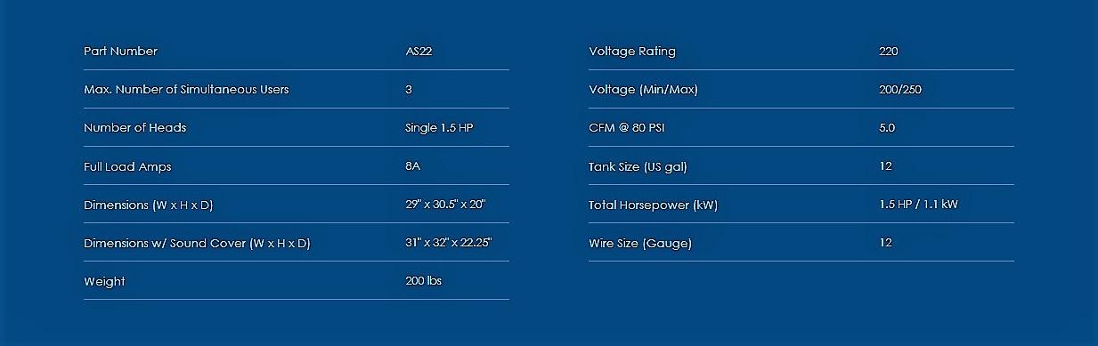 مشخصات فنی کمپرسور 22