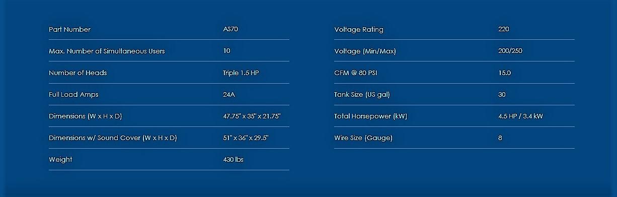 مشخصات فنی کمپرسور های ایر استار 70